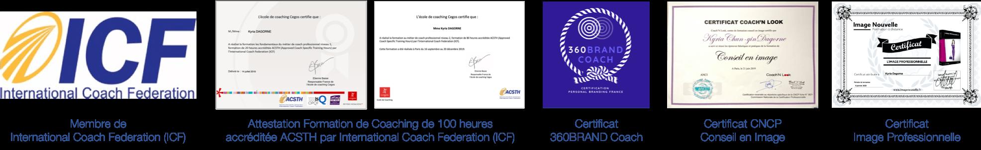 certificats de coach et conseiller en image