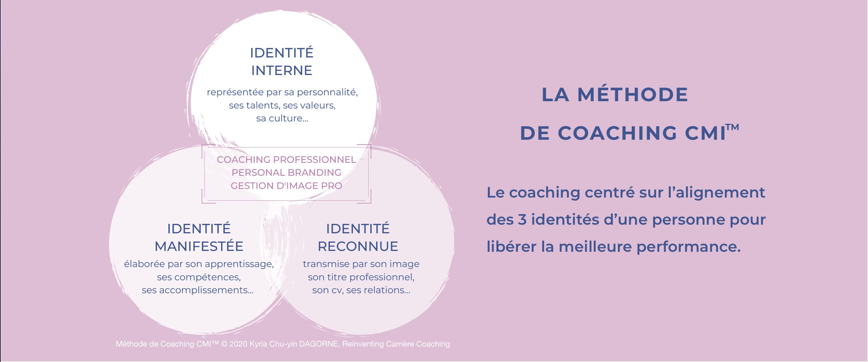 Méthode coaching CMI